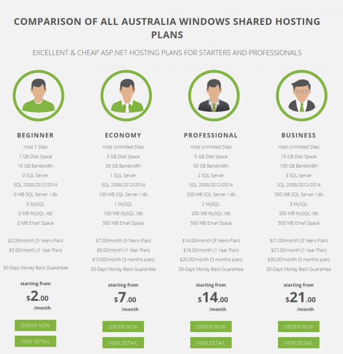 Best ASP.NET Shared Hosting in Australia Plan