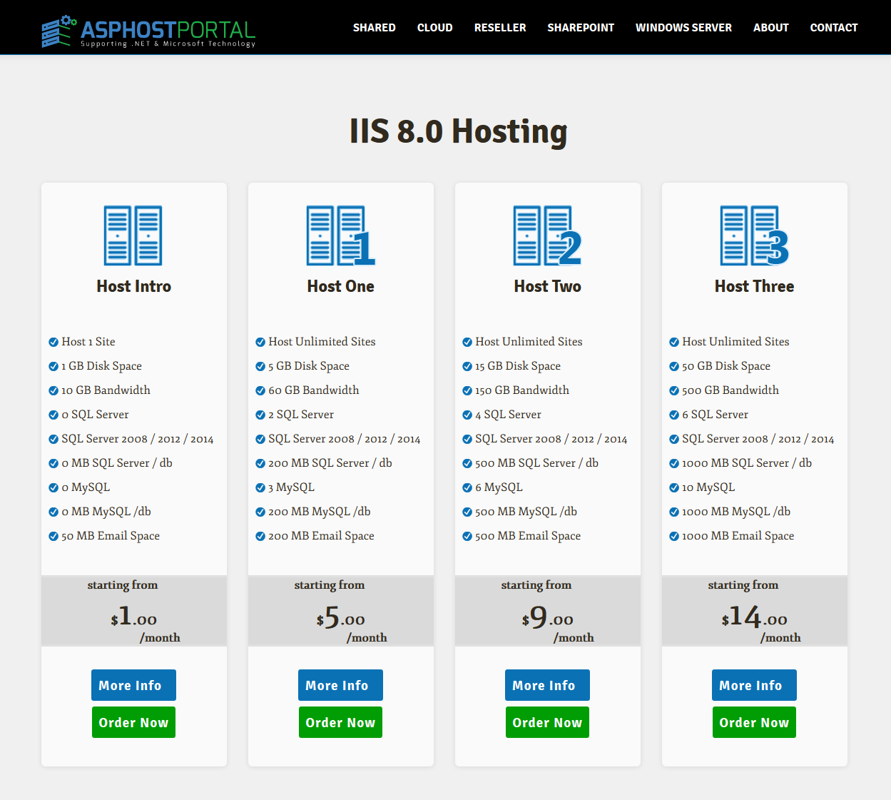 ASPHostPortal.com Best and Cheap IIS 8 Hosting Advice Plan