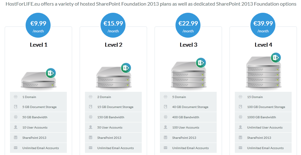 SharePoint 2013 Hosting with Cheap Price and Excellent Quality